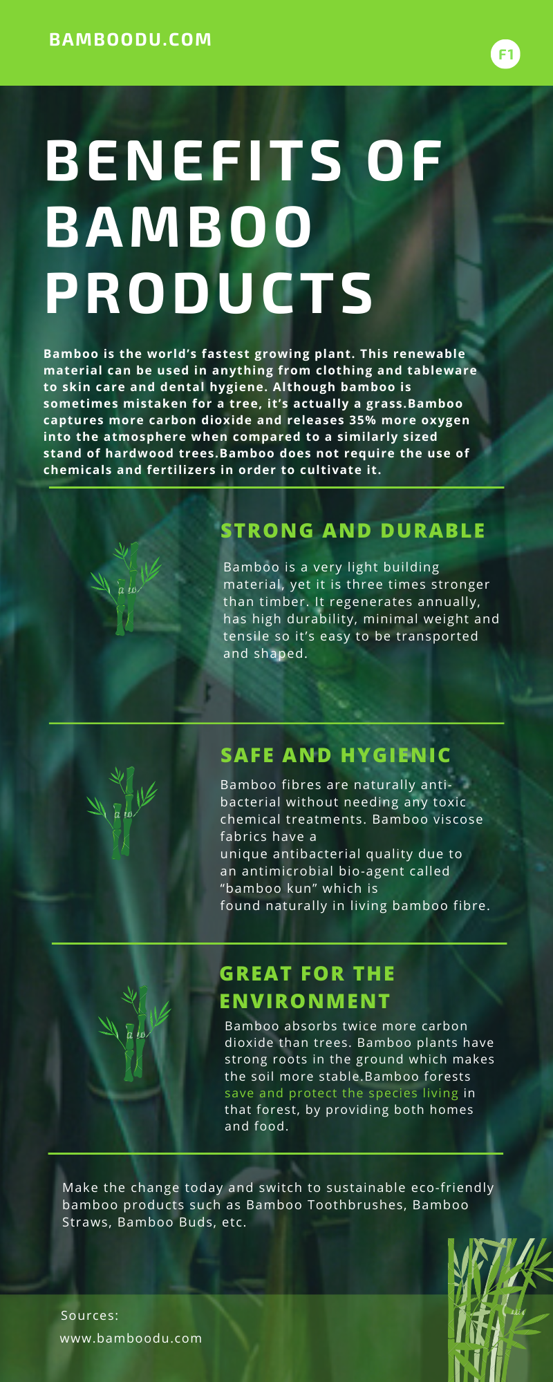 Why to choose bamboo products