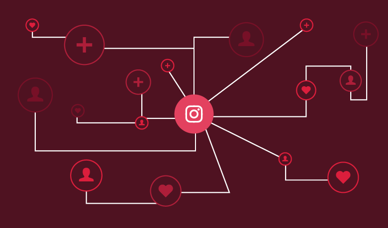Read more about the article 8 Best Ways to Get More Followers For Your Instagram Account With More Sales